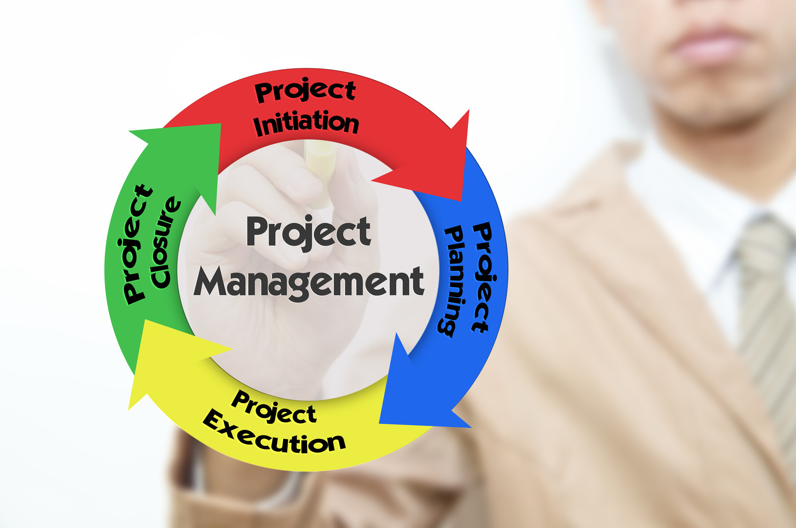 Project Management Tools How To Guide And Templates