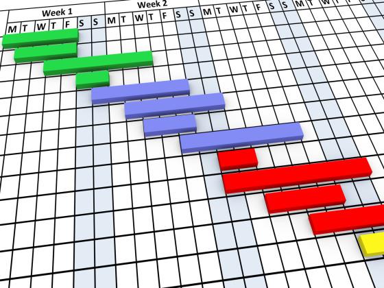 gantt chart picture